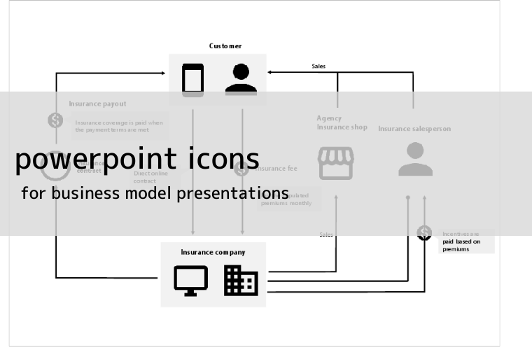 Free powerpoint icons for business model presentations